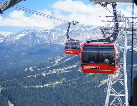 Canada-Whistler-Gondola-1